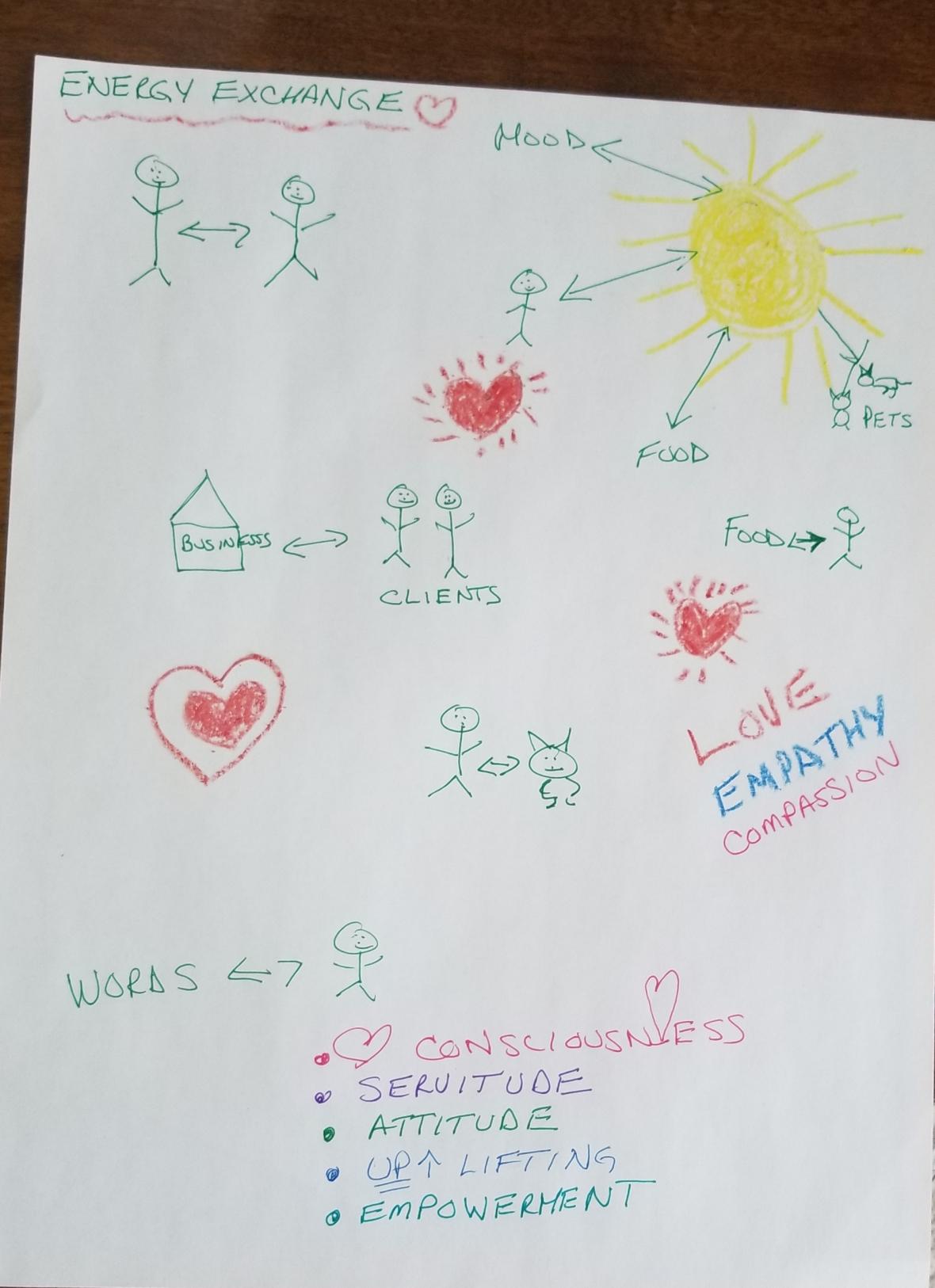 energy exchange picture
